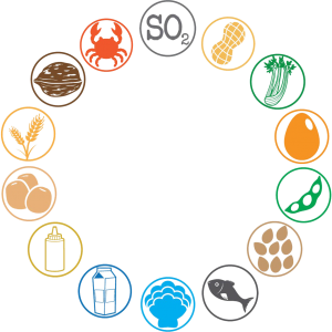 icona con ruota degli allergeni